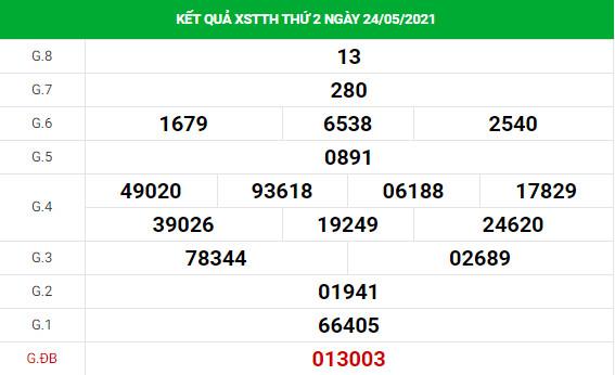 Soi cầu dự đoán xổ số Thừa Thiên Huế 31/5/2021 chính xác
