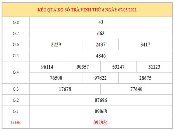 Soi cầu XSTV ngày 14/5/2021 dựa trên kết quả kì trước