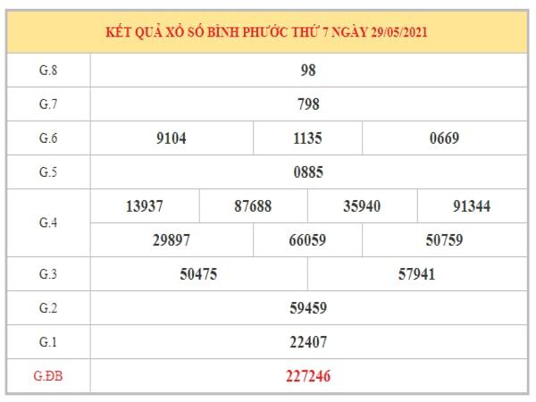 Nhận định KQXSBP ngày 5/6/2021 dựa trên kết quả kì trước