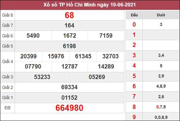 Dự đoán XSHCM 21/6/2021 thứ 2 chốt cầu lô số đẹp