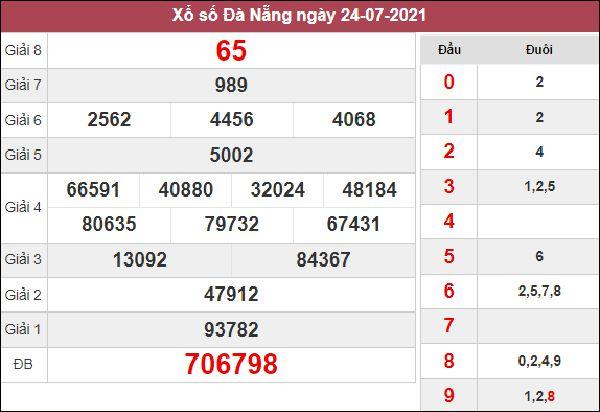 Dự đoán XSDNG 28/7/2021 chốt kết quả Đà Nẵng siêu chuẩn