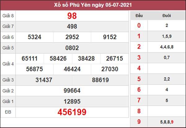 Nhận định KQXS Phú Yên 12/7/2021 chốt XSPY siêu chuẩn