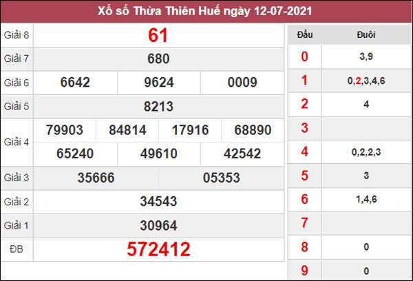 Nhận định KQXS Thừa Thiên Huế 19/7/2021 tỷ lệ trúng cao