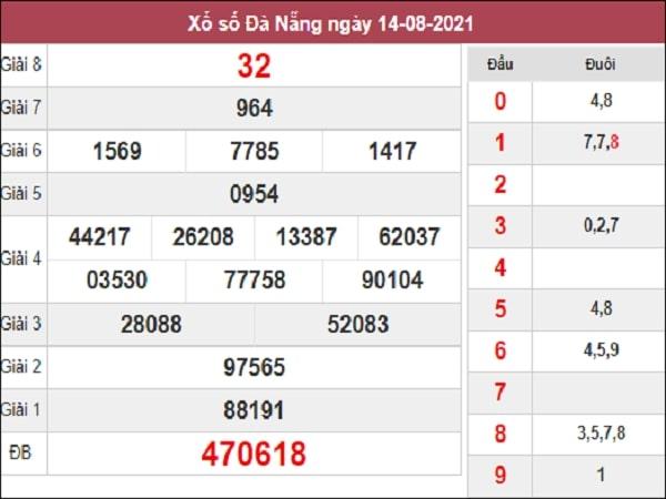 Nhận định XSDNG 18-08-2021