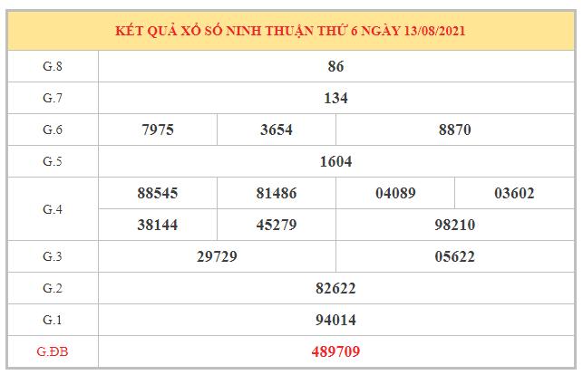 Dự đoán XSNT ngày 20/8/2021 dựa trên kết quả kì trước