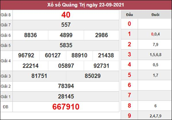 Thống kê KQXSQT 30/9/2021 thứ 5 chốt số đẹp giờ vàng